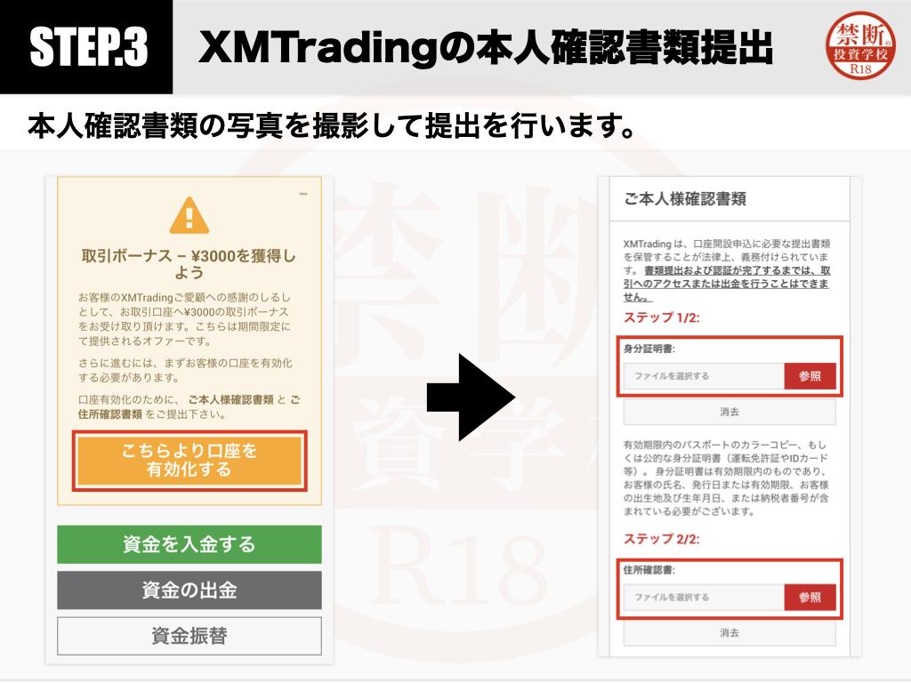 XMトレーディング口座開設