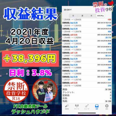 ラッシュハウンド  FX自動売買【4月20日収益】